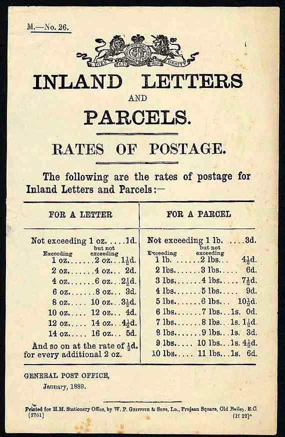 Inland Letters and Parcels - Rates of Postage